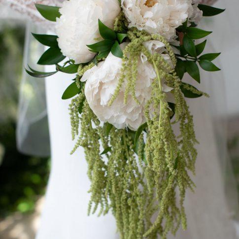 Covid 19 - Wedding Venue Guidelines
